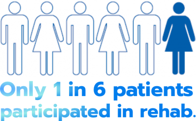 Infographic 1 in 6 patients